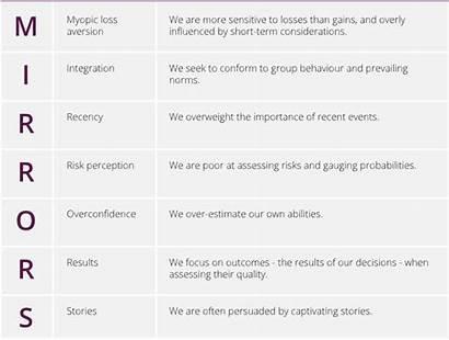 Decision Making Six Steps Decisions Simple Improve