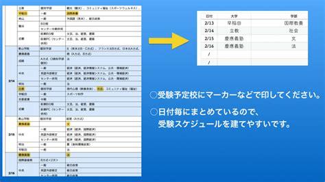 早稲田 大学 入試 日程