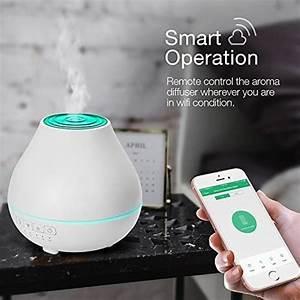 Trockene Luft Im Schlafzimmer : was ist ein diffuser alles ber technik auf digital ~ Lizthompson.info Haus und Dekorationen