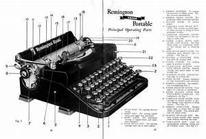 1938 Remington Rand Model 1
