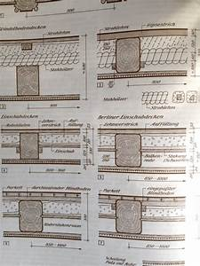 Holzbalkendecke Aufbau Altbau : was architekten bei der altbausanierung beachten m ssen ~ Lizthompson.info Haus und Dekorationen