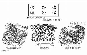Do You Have An Illustration Of Spark Plug Wiring Diagram For A 2001 Chevrolet Malibu  3 1 Engine
