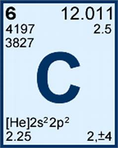Carbon - Periodic Table Element