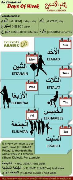 arabic english worksheets images learning arabic