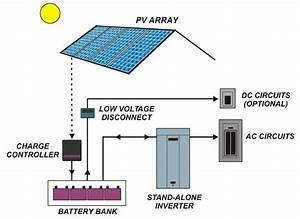 Perancangan Sistem Tenaga Surya  Photovoltaic Design  Part 1  U2013 Pembangkitlistrik Com