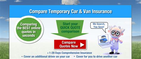 Temporary And Short Term Car Insurance Compared