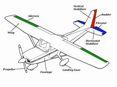 Airplane Plane Parts Aircraft Rc Fuselage Basic
