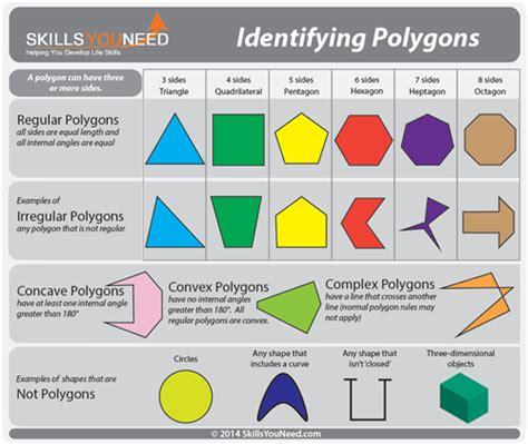 galindo polygon names angles
