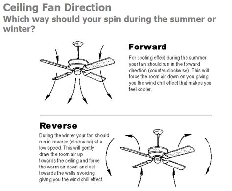 what direction should a ceiling fan turn in the winter ceiling fan direction for cool air hunter 3 light white