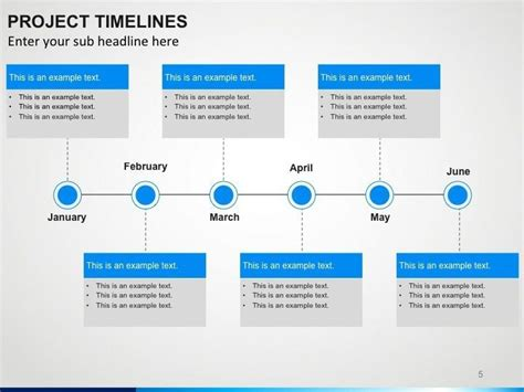 timelines projects powerpoint project charter