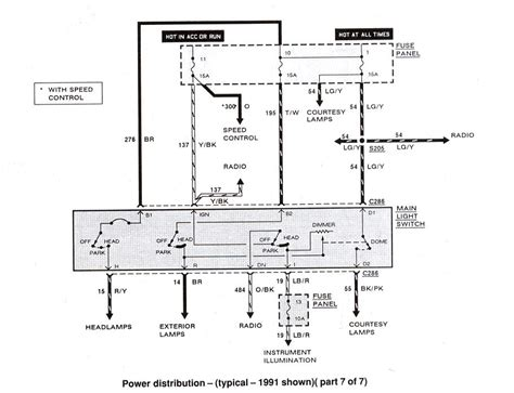 94 Mazda B4000 Wiring Diagram by Ford Ranger Bronco Ii Electrical Diagrams At The Ranger