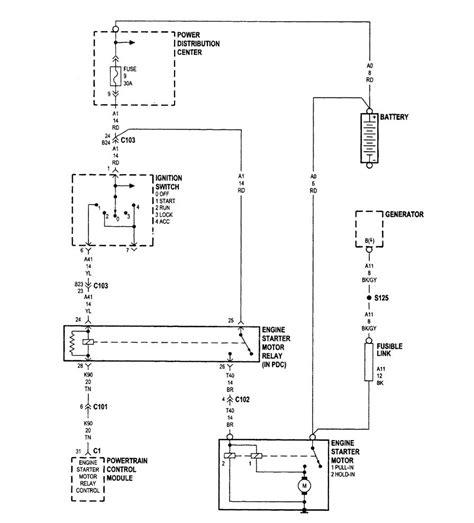 Dodge Neon Wiring Diagram by Wrg 0325 97 Dodge Ram Fuse Box Diagram