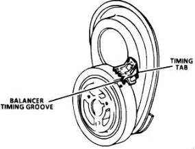 chevy 350 distributor wiring diagram get free image With chevy 305 engine diagram 1997 chevy 5 7 firing order diagram 94 toyota