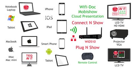 how to connect phone to tv wireless phone to tv iphone to tv wireless to tv classroom