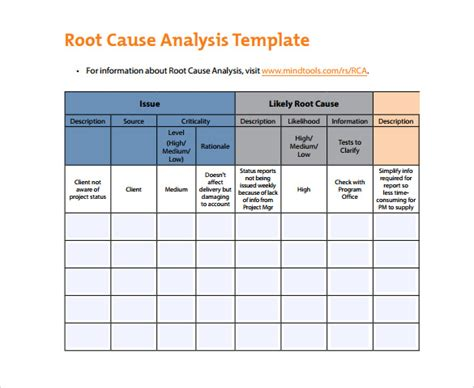 rca template  root  analysis template   word