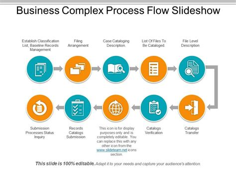 business complex process flow slideshow powerpoint