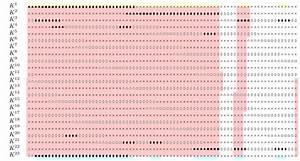 Representation Of Lblock U0026 39 S Key Schedule  Each Line
