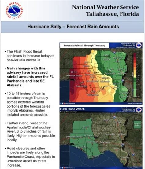 Weather forecasters have placed houston, parts of harris county and nearby counties along the gulf coast under a flash flood watch through 7 p.m. A FLASH FLOOD WATCH has been issued for Houston County and the Wiregrass Area ...