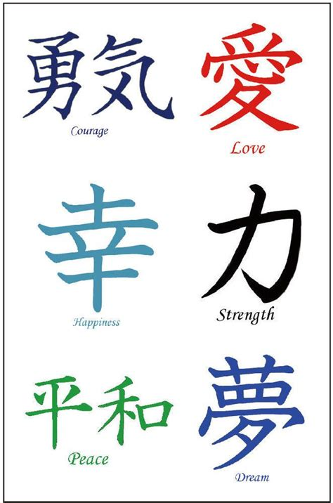 Faith Hope Love Chinese Characters