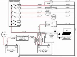 5 Schema Electrique Nissan Navara D40