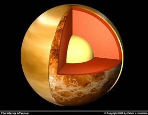 Venus en de Aarde