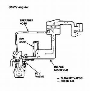 97 Civic Dx Manual  D16y8 With D16y7 Im  Coolant