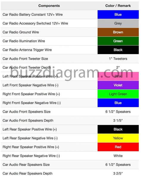 2012 toyota rav4 stereo wire schematic car stereo and