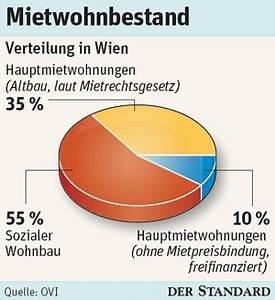 Wohnrecht Berechnen : ein mietrecht von 1916 wohnrecht immobilien ~ Themetempest.com Abrechnung
