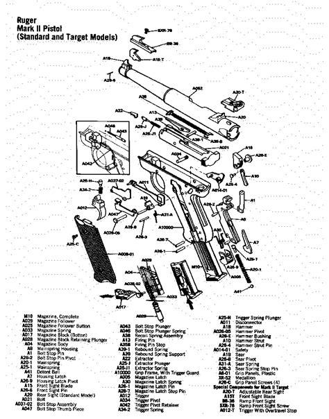 Urban Armory :: North America's Premier Firearms Broker