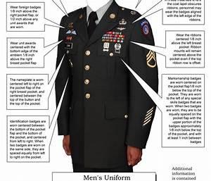 35 Army Asu Measurements Diagram