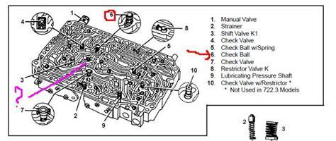 e40d transmission parts diagram auto wiring diagram