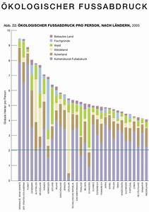 ökologischer Fußabdruck Deutschland : nasa info globale erw rmung ozon index aerosol index ~ Lizthompson.info Haus und Dekorationen