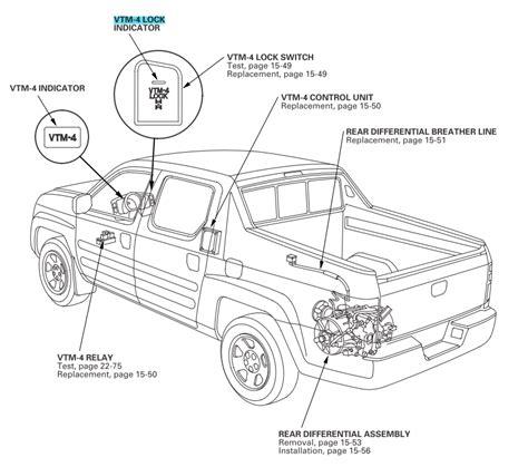 honda ridgeline fuse box diagram honda auto wiring