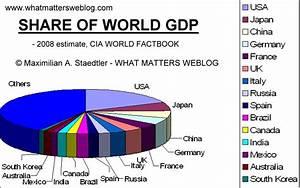 Gdp Econwiki