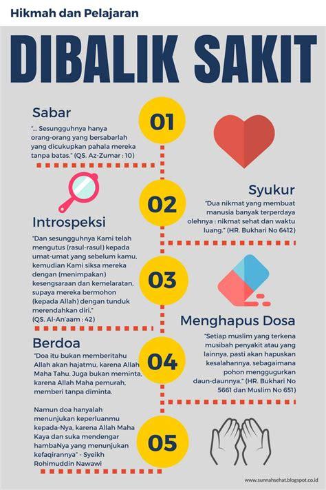 sabar quotes ideas  pinterest islam marriage