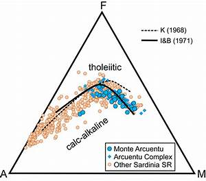 Pb And Hf Isotope Evidence For Mantle Enrichment Processes And Melt Interactions In The Lower