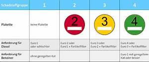 Grüne Plakette Euro 5 : stadt hagen umweltzone ~ Jslefanu.com Haus und Dekorationen