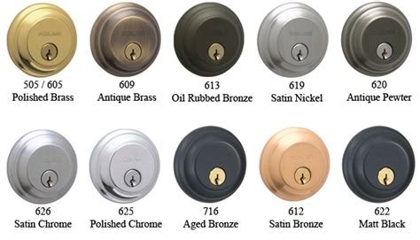 standard door hardware finish chart pictures to pin on