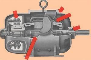 Westinghouse Life-line Motors - The Maintenance Saloon