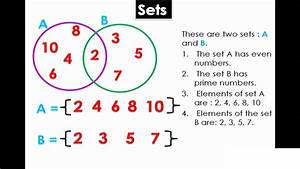 Notes On Introduction To Sets And Venn
