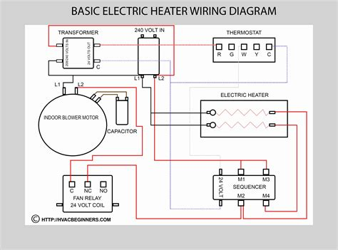 Air Conditioner Wiring Diagram by Coleman Rv Air Conditioner Wiring Diagram Collection