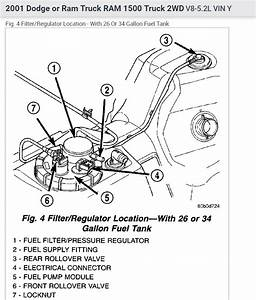 96 Dodge Ram 1500 Location Fuel Filter