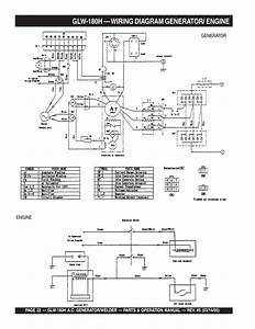 Stamford Alternator Wiring Diagram