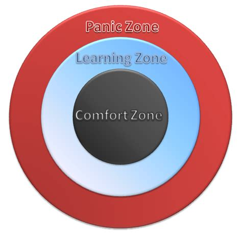 leadership   mountains comfort zones adventure