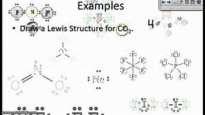 Ap Chem Intro To Lewis Dot Structures Podcast