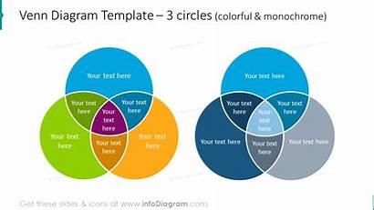 Venn Diagrams Template Intersection Diagram Ppt Circles