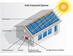 Home Solar Power System Design by Solar System Home Design Pics About Space
