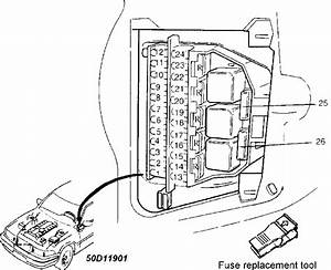 1997 Volvo 960 Owners Manual Fuses