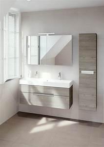 Meuble Pour Petite Salle De Bain : petite colonne pour salle de bain meuble salle de bain blanc laqu ameublement colonne salle de ~ Melissatoandfro.com Idées de Décoration