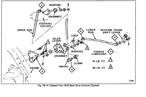30 recent 1990 chevy silverado steering column diagrams